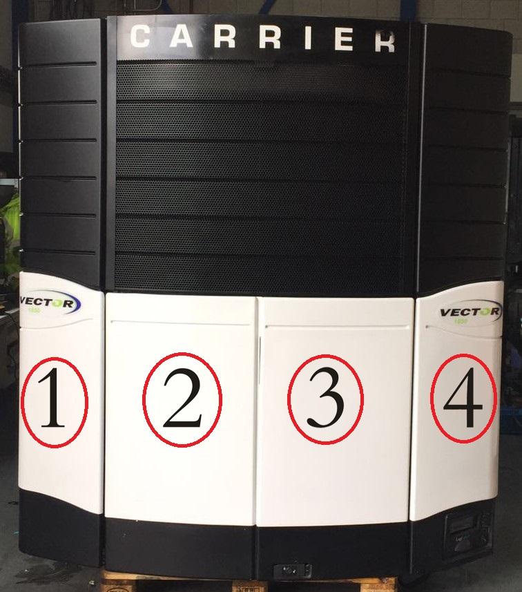 Vector Panels